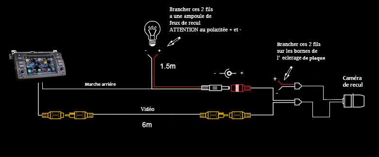 Mercedes Classe C Radar De Recul