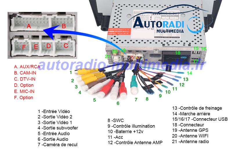 Schema Cablage Autoradio Bmw E90 : autoradio android 7 1 nougat ~ Pogadajmy.info Styles, Décorations et Voitures